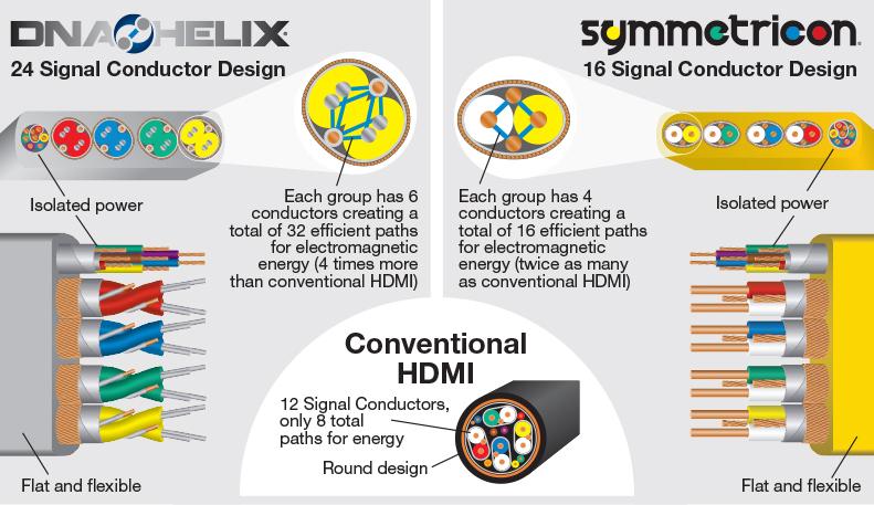 Wireworld chroma 6 hdmi cable sound haus sciox Choice Image